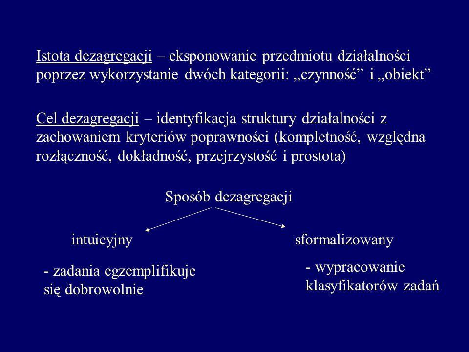 Istota dezagregacji – eksponowanie przedmiotu działalności poprzez wykorzystanie dwóch kategorii: czynność i obiekt Cel dezagregacji – identyfikacja s
