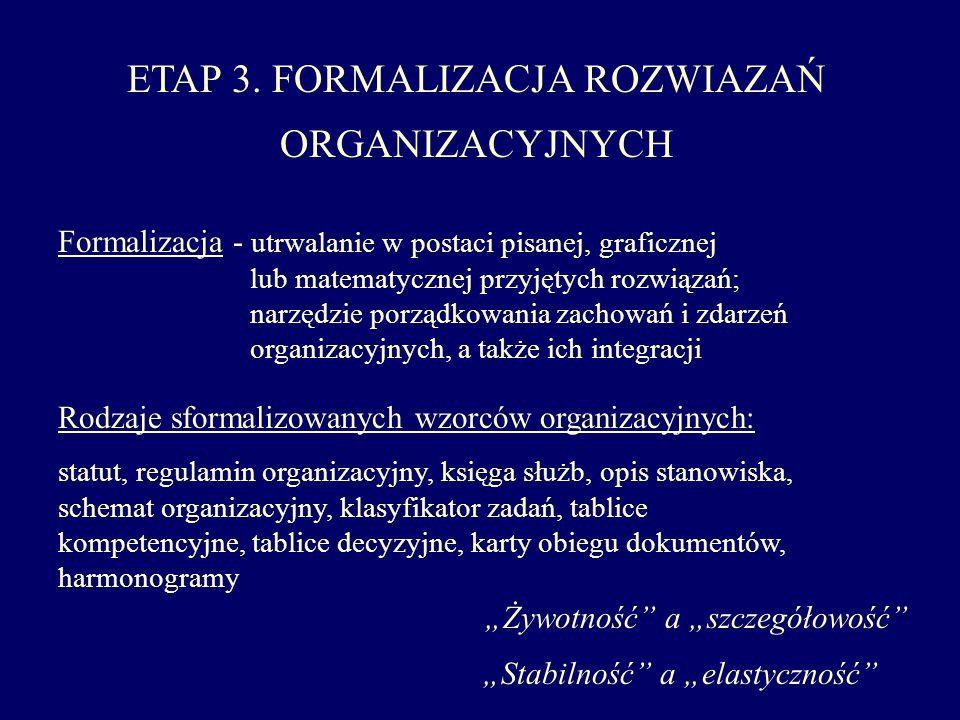 ETAP 3. FORMALIZACJA ROZWIAZAŃ ORGANIZACYJNYCH Formalizacja - utrwalanie w postaci pisanej, graficznej lub matematycznej przyjętych rozwiązań; narzędz