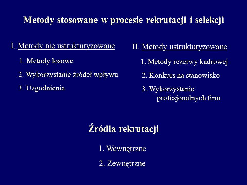 Metody stosowane w procesie rekrutacji i selekcji I. Metody nie ustrukturyzowane 1. Metody losowe 2. Wykorzystanie źródeł wpływu 3. Uzgodnienia II. Me