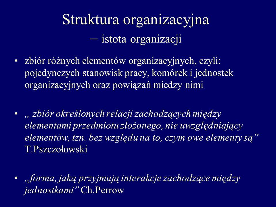 Funkcje struktury organizacyjnej narzędzie kierowania scalanie składników organizacji zapewnienie równowagi zapewnienie synchronizacji procesów dążność do stabilizacji wiązanie organizacji z otoczeniem