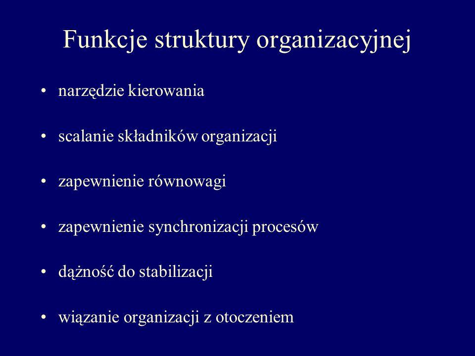 Cechy struktury organizacyjnej – wielowymiarowość podział pracy rozpiętość kierowania koordynacja standaryzacja programowanie autonomia formalizacja konfiguracja system procedursystem przepisów autorytet delegowanie uprawnień centralizacja profesjonalizacja