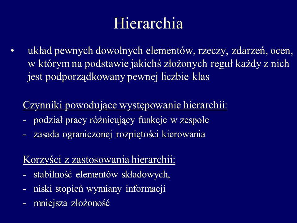 Hierarchia układ pewnych dowolnych elementów, rzeczy, zdarzeń, ocen, w którym na podstawie jakichś złożonych reguł każdy z nich jest podporządkowany p