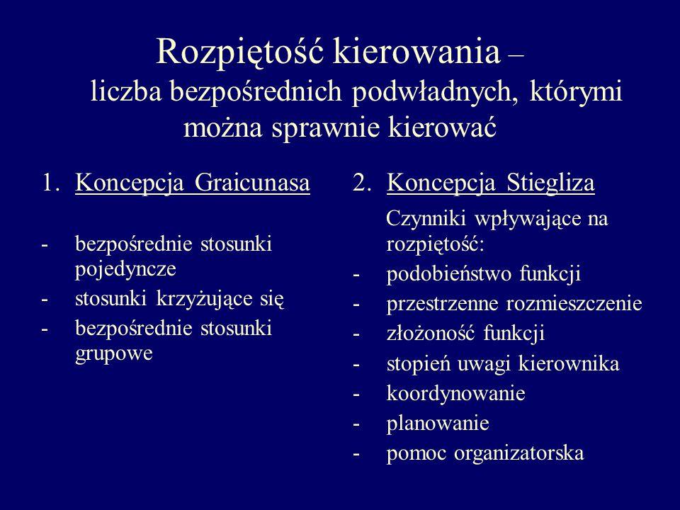 1.Koncepcja Graicunasa -bezpośrednie stosunki pojedyncze -stosunki krzyżujące się -bezpośrednie stosunki grupowe 2.Koncepcja Stiegliza Czynniki wpływa