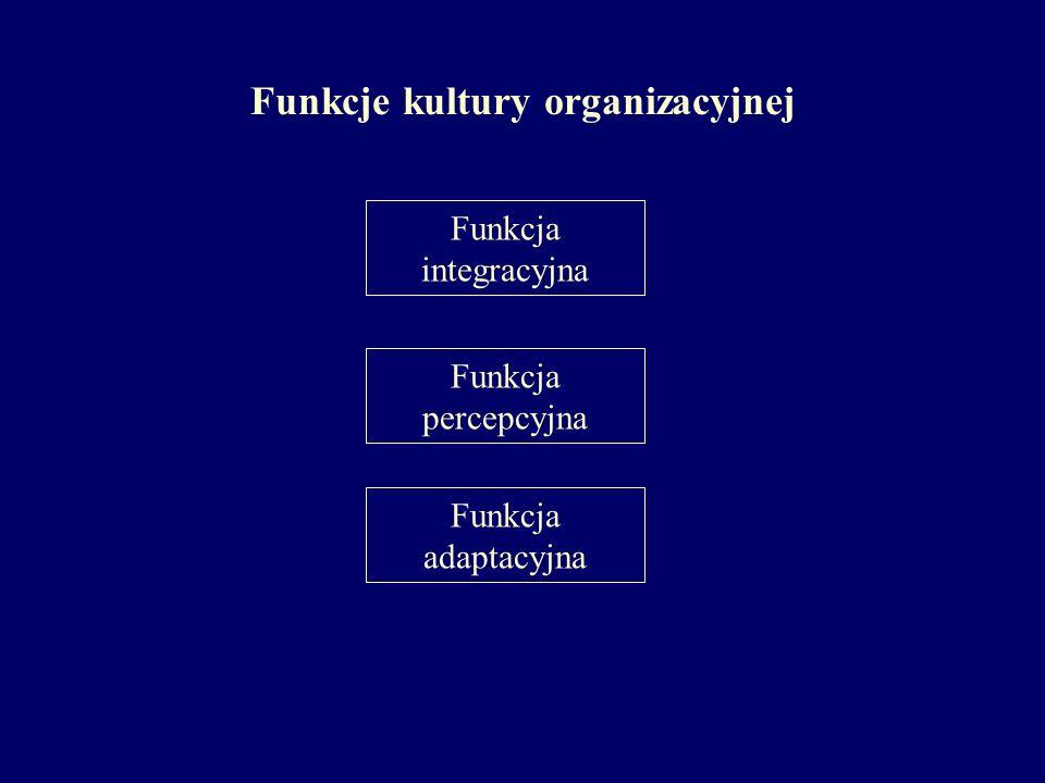 Funkcje kultury organizacyjnej Funkcja integracyjna Funkcja percepcyjna Funkcja adaptacyjna