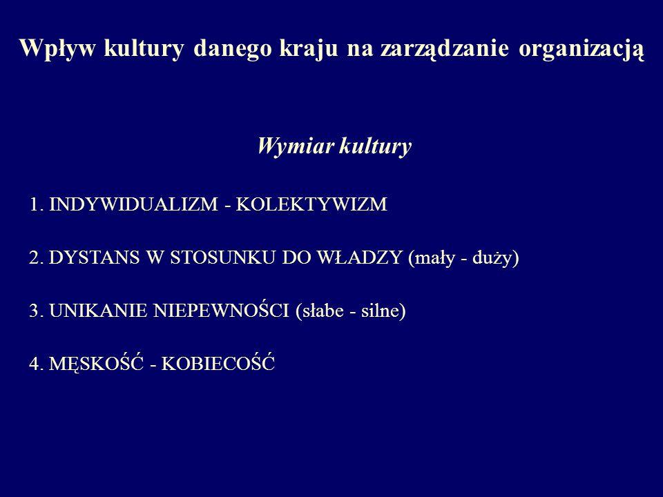 Wpływ kultury danego kraju na zarządzanie organizacją Wymiar kultury 1.