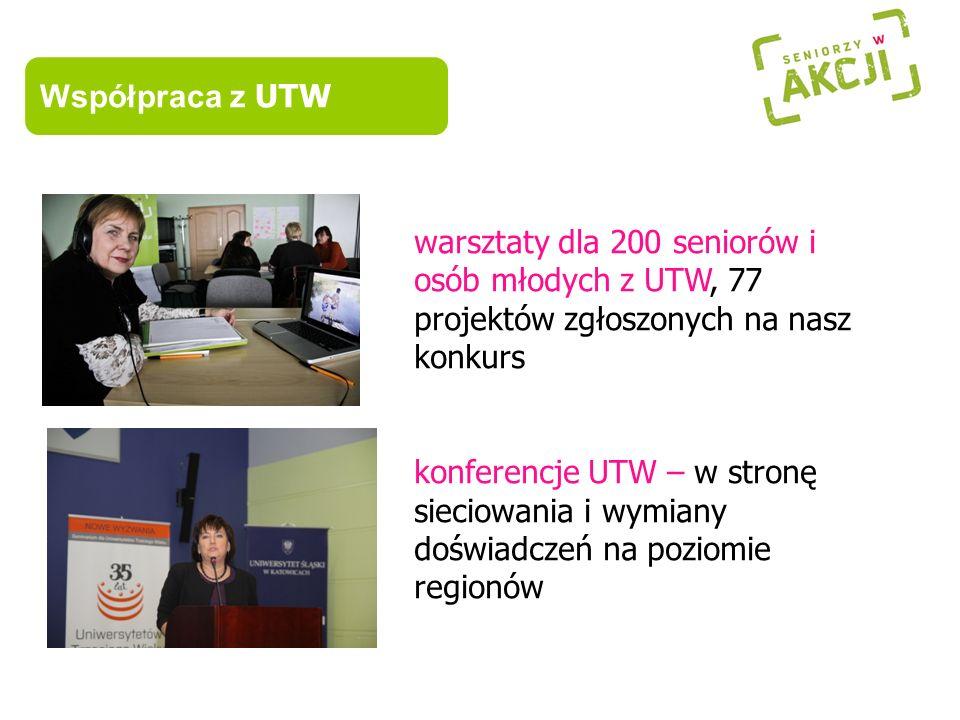 warsztaty dla 200 seniorów i osób młodych z UTW, 77 projektów zgłoszonych na nasz konkurs konferencje UTW – w stronę sieciowania i wymiany doświadczeń
