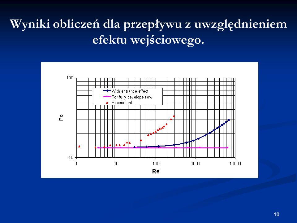 10 Wyniki obliczeń dla przepływu z uwzględnieniem efektu wejściowego.