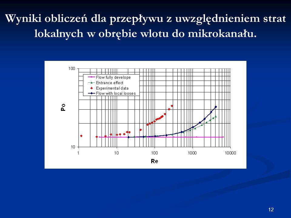 12 Wyniki obliczeń dla przepływu z uwzględnieniem strat lokalnych w obrębie wlotu do mikrokanału.