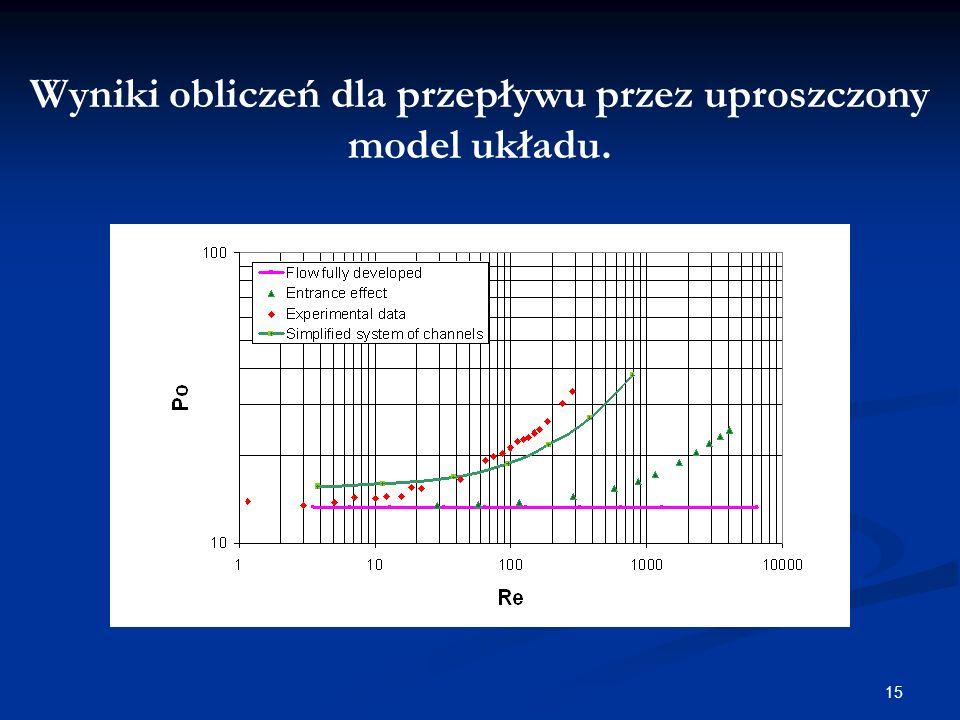 15 Wyniki obliczeń dla przepływu przez uproszczony model układu.