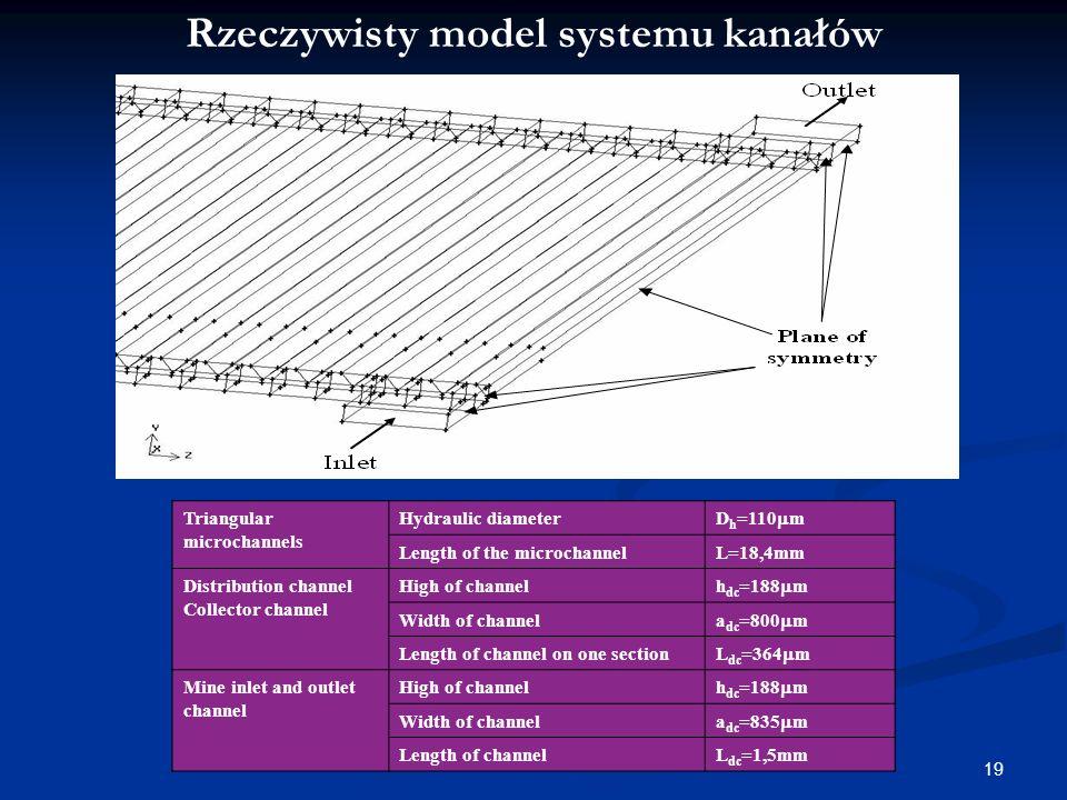 19 Rzeczywisty model systemu kanałów Triangular microchannels Hydraulic diameter D h =110 m Length of the microchannelL=18,4mm Distribution channel Collector channel High of channel h dc =188 m Width of channel a dc =800 m Length of channel on one section L dc =364 m Mine inlet and outlet channel High of channel h dc =188 m Width of channel a dc =835 m Length of channelL dc =1,5mm