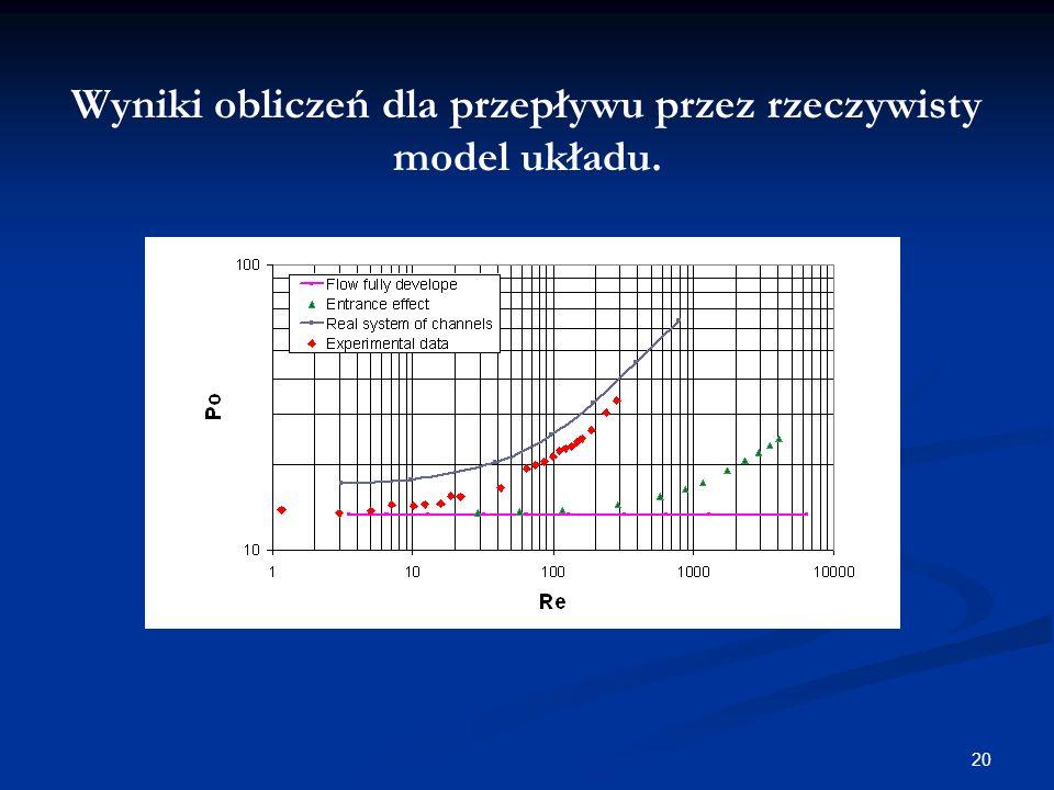 20 Wyniki obliczeń dla przepływu przez rzeczywisty model układu.