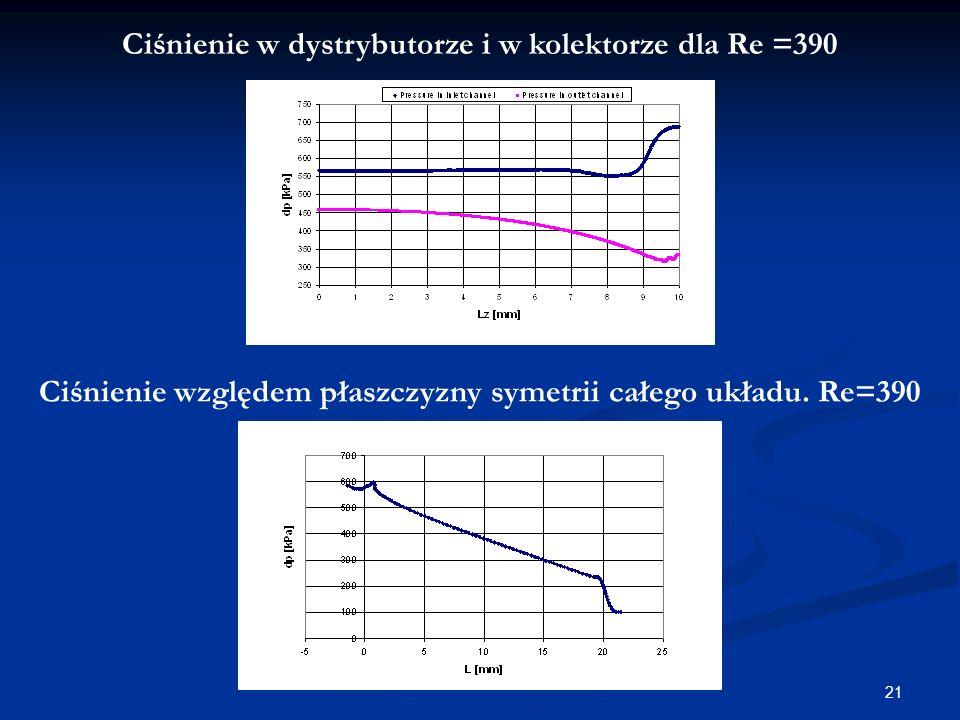21 Ciśnienie w dystrybutorze i w kolektorze dla Re =390 Ciśnienie względem płaszczyzny symetrii całego układu.