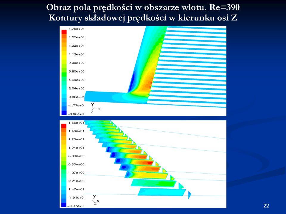 22 Obraz pola prędkości w obszarze wlotu. Re=390 Kontury składowej prędkości w kierunku osi Z