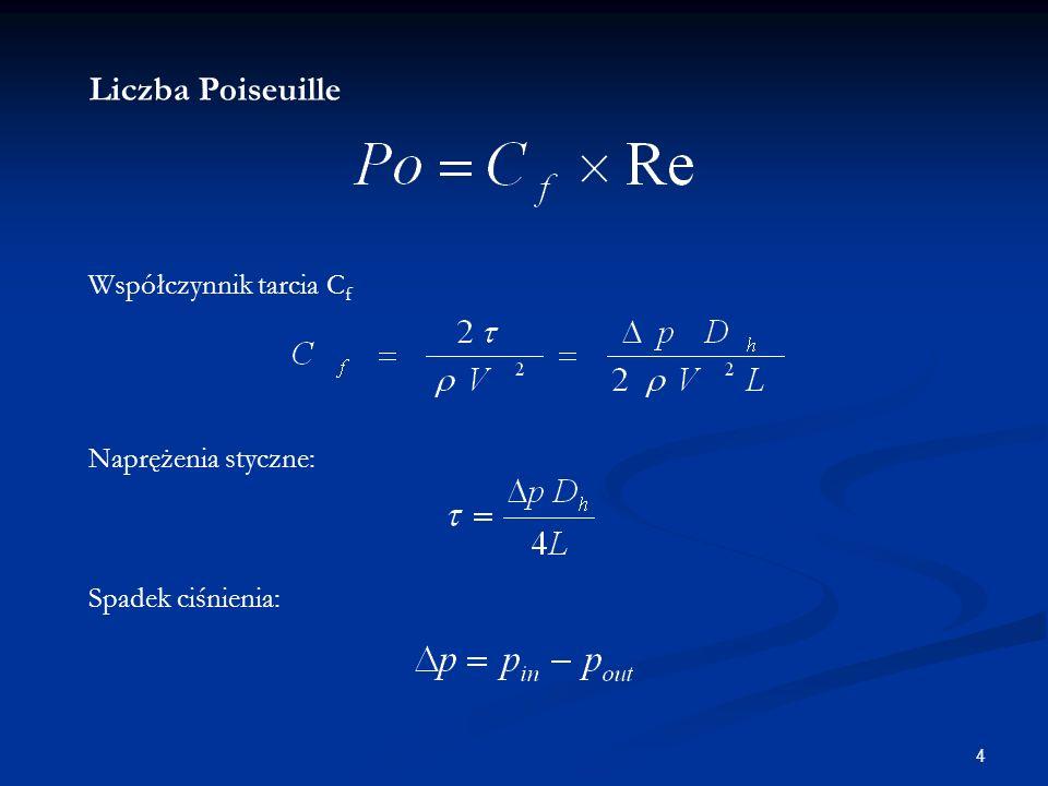 4 Naprężenia styczne: Współczynnik tarcia C f Liczba Poiseuille Spadek ciśnienia: