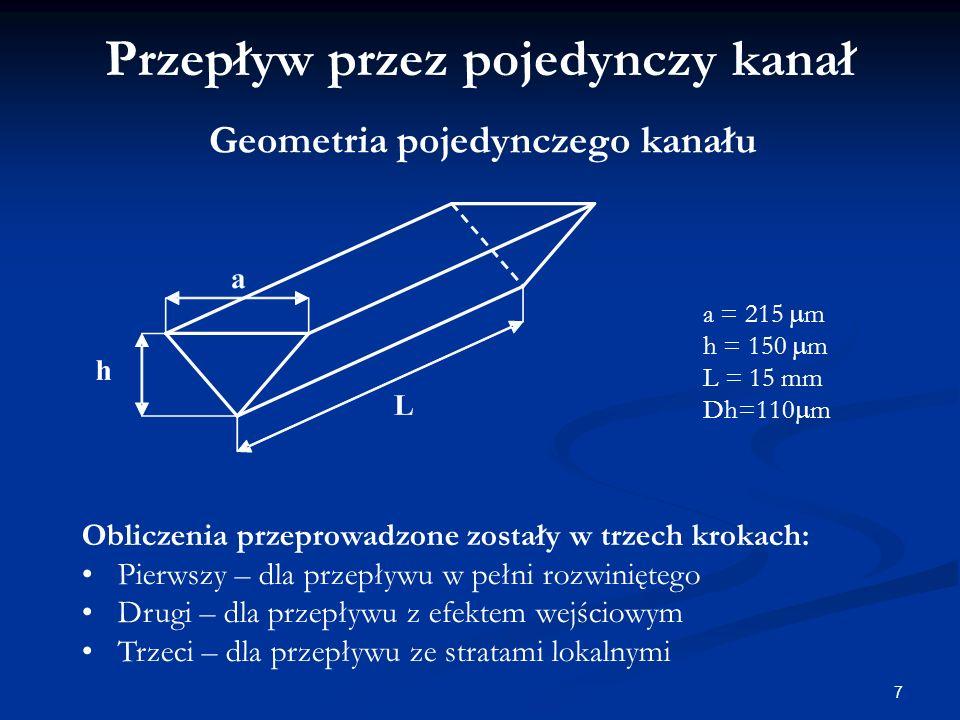 7 Przepływ przez pojedynczy kanał Geometria pojedynczego kanału a = 215 m h = 150 m L = 15 mm Dh=110 m Obliczenia przeprowadzone zostały w trzech krokach: Pierwszy – dla przepływu w pełni rozwiniętego Drugi – dla przepływu z efektem wejściowym Trzeci – dla przepływu ze stratami lokalnymi