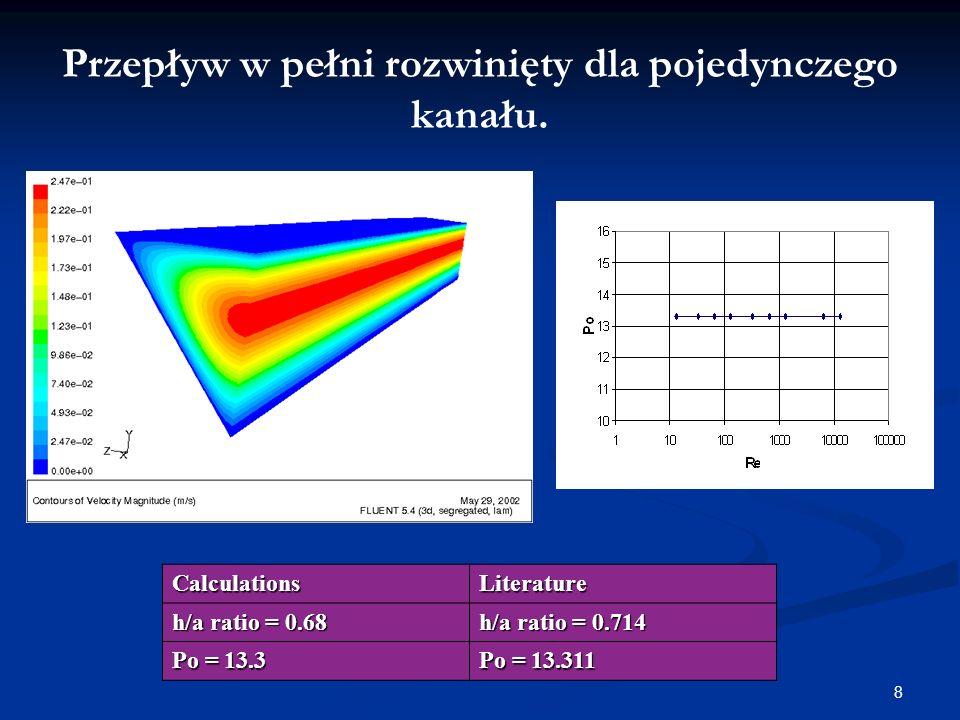 8 Przepływ w pełni rozwinięty dla pojedynczego kanału.CalculationsLiterature h/a ratio = 0.68 h/a ratio = 0.714 Po = 13.3 Po = 13.311