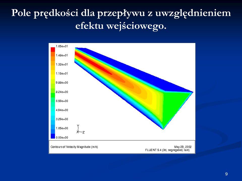 9 Pole prędkości dla przepływu z uwzględnieniem efektu wejściowego.