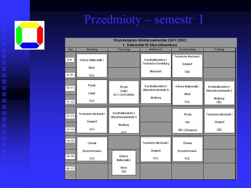 Przedmioty – semestr I
