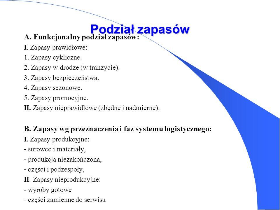 Znaczenie zapasów - korzyści ekonomii skali w produkcji i dostawach, - doskonalenie obsługi, - zabezpieczenie przed zmianami cen, - zabezpieczenie prz