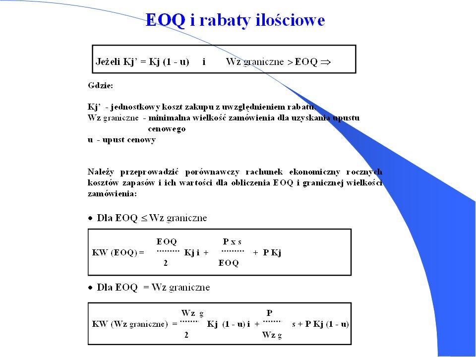 EOQ w warunkach inflacji (c.d.) II.Koszty zakupu rosną jednorazowo dla całej zakupionej partii. f- marża w stosunku do kosztów zakupu 1 EOQ = EOQ 1 +