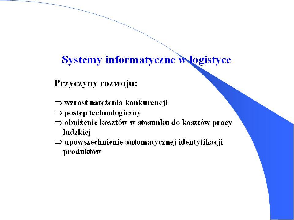 SYSTEMY INFORMATYCZNE W LOGISTYCE