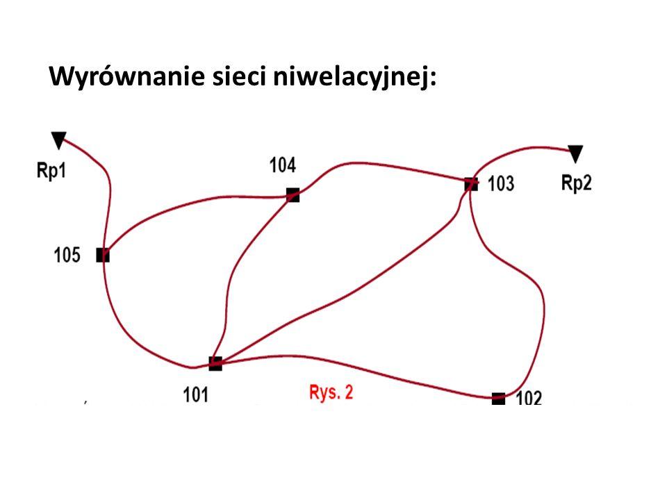 Wyrównanie sieci niwelacyjnej: