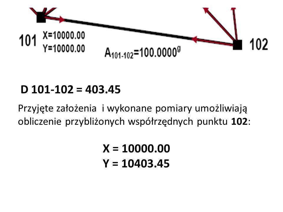 Przyjęte założenia i wykonane pomiary umożliwiają obliczenie przybliżonych współrzędnych punktu 102: D 101-102 = 403.45 X = 10000.00 Y = 10403.45