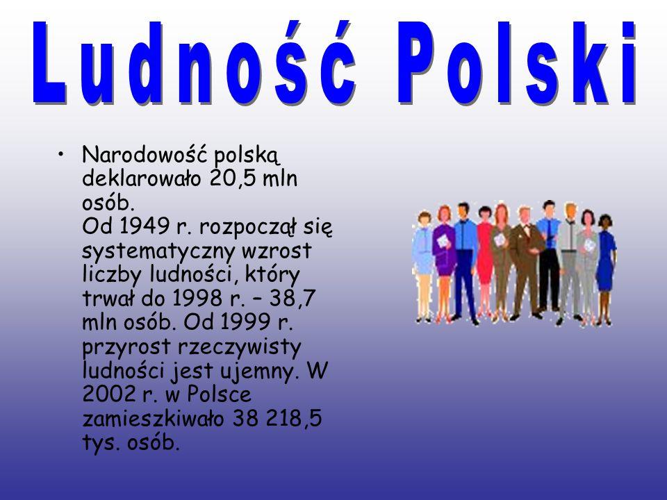 Narodowość polską deklarowało 20,5 mln osób. Od 1949 r. rozpoczął się systematyczny wzrost liczby ludności, który trwał do 1998 r. – 38,7 mln osób. Od