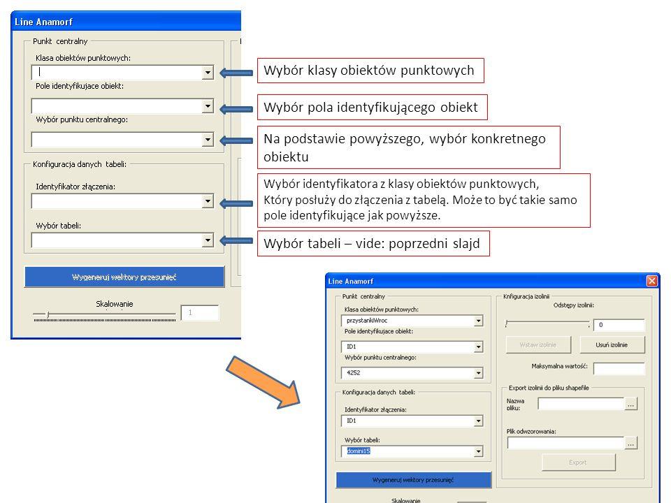 Wybór klasy obiektów punktowych Wybór pola identyfikującego obiekt Na podstawie powyższego, wybór konkretnego obiektu Wybór identyfikatora z klasy obi