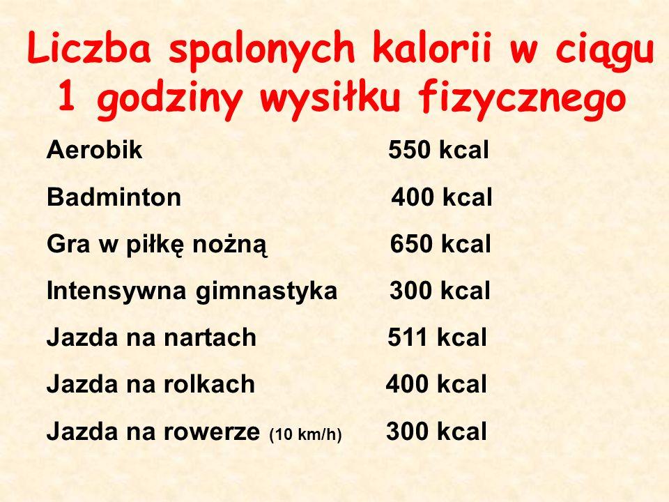 Liczba spalonych kalorii w ciągu 1 godziny wysiłku fizycznego Aerobik 550 kcal Badminton 400 kcal Gra w piłkę nożną 650 kcal Intensywna gimnastyka 300