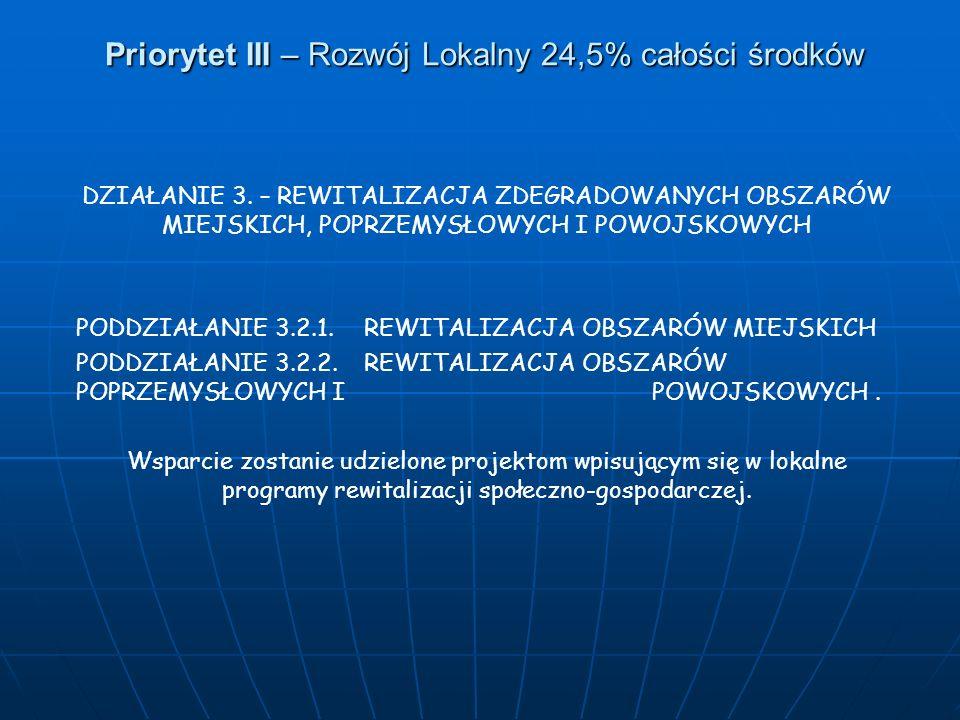 Priorytet III – Rozwój Lokalny 24,5% całości środków Priorytet III – Rozwój Lokalny 24,5% całości środków DZIAŁANIE 3. – REWITALIZACJA ZDEGRADOWANYCH