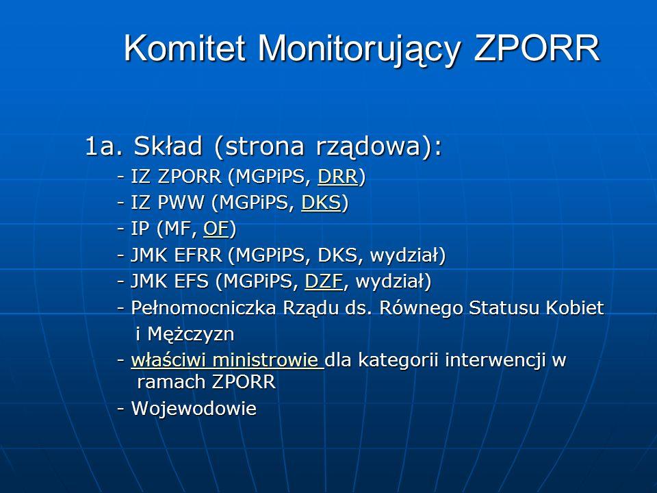 Komitet Monitorujący ZPORR 1a. Skład (strona rządowa): - IZ ZPORR (MGPiPS, DRR) DRR - IZ PWW (MGPiPS, DKS) DKS - IP (MF, OF) OF - JMK EFRR (MGPiPS, DK