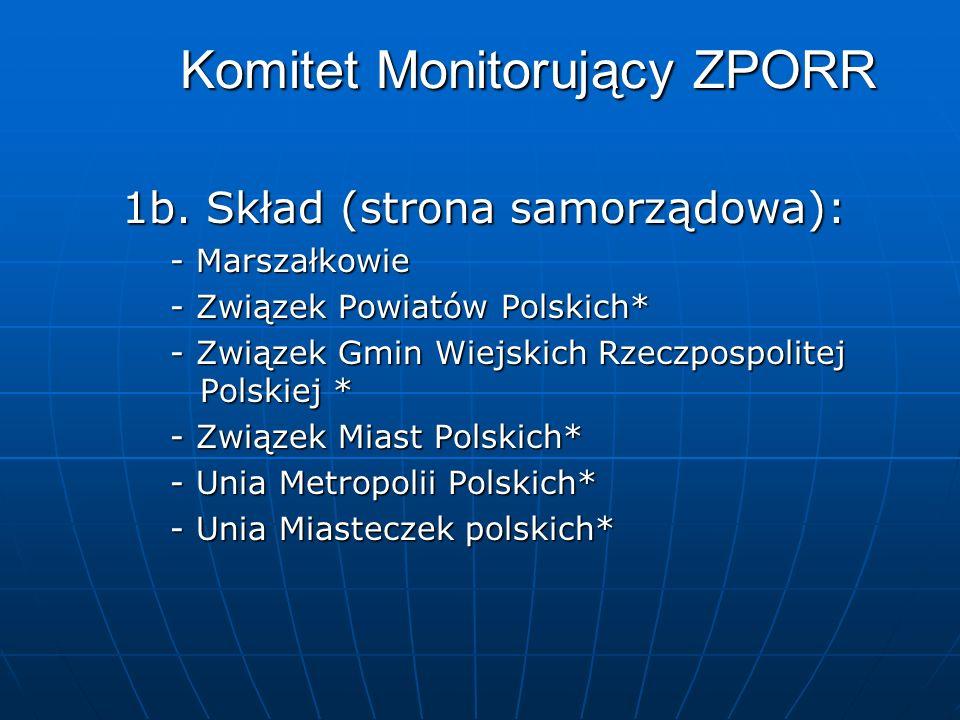 Komitet Monitorujący ZPORR 1b. Skład (strona samorządowa): - Marszałkowie - Związek Powiatów Polskich* - Związek Gmin Wiejskich Rzeczpospolitej Polski