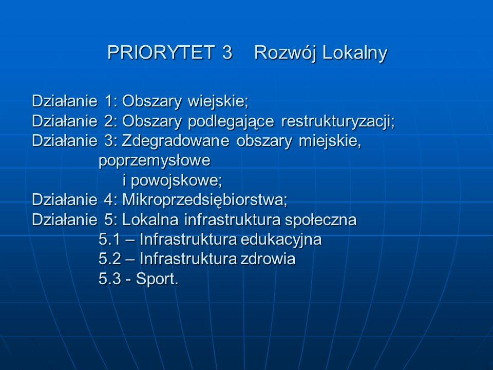 PRIORYTET 3 Rozwój Lokalny Działanie 1: Obszary wiejskie; Działanie 2: Obszary podlegające restrukturyzacji; Działanie 3: Zdegradowane obszary miejski