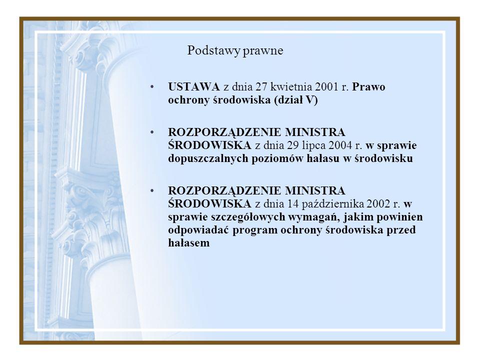 Podstawy prawne USTAWA z dnia 27 kwietnia 2001 r. Prawo ochrony środowiska (dział V) ROZPORZĄDZENIE MINISTRA ŚRODOWISKA z dnia 29 lipca 2004 r. w spra