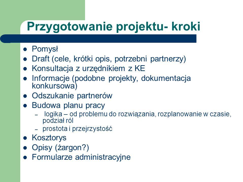 Przygotowanie projektu- kroki Pomysł Draft (cele, krótki opis, potrzebni partnerzy) Konsultacja z urzędnikiem z KE Informacje (podobne projekty, dokum