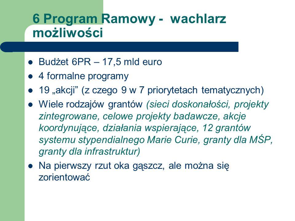6 Program Ramowy - wachlarz możliwości Budżet 6PR – 17,5 mld euro 4 formalne programy 19 akcji (z czego 9 w 7 priorytetach tematycznych) Wiele rodzajó