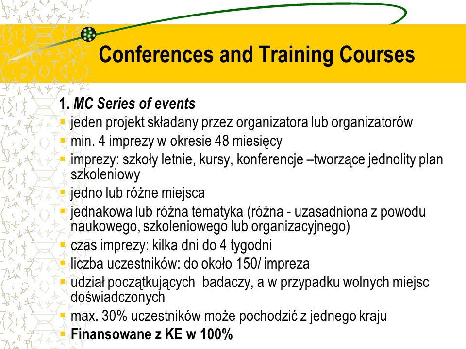 1. MC Series of events jeden projekt składany przez organizatora lub organizatorów min. 4 imprezy w okresie 48 miesięcy imprezy: szkoły letnie, kursy,