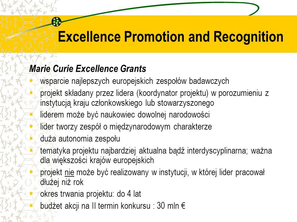 Marie Curie Excellence Grants wsparcie najlepszych europejskich zespołów badawczych projekt składany przez lidera (koordynator projektu) w porozumieni