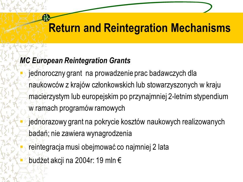 MC European Reintegration Grants jednoroczny grant na prowadzenie prac badawczych dla naukowców z krajów członkowskich lub stowarzyszonych w kraju macierzystym lub europejskim po przynajmniej 2-letnim stypendium w ramach programów ramowych jednorazowy grant na pokrycie kosztów naukowych realizowanych badań; nie zawiera wynagrodzenia reintegracja musi obejmować co najmniej 2 lata budżet akcji na 2004r: 19 mln Return and Reintegration Mechanisms