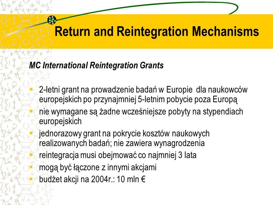 MC International Reintegration Grants 2-letni grant na prowadzenie badań w Europie dla naukowców europejskich po przynajmniej 5-letnim pobycie poza Europą nie wymagane są żadne wcześniejsze pobyty na stypendiach europejskich jednorazowy grant na pokrycie kosztów naukowych realizowanych badań; nie zawiera wynagrodzenia reintegracja musi obejmować co najmniej 3 lata mogą być łączone z innymi akcjami budżet akcji na 2004r.: 10 mln Return and Reintegration Mechanisms