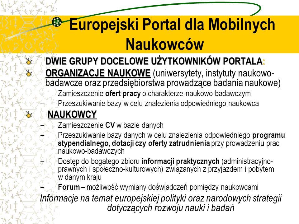 Europejski Portal dla Mobilnych Naukowców DWIE GRUPY DOCELOWE UŻYTKOWNIKÓW PORTALA: ORGANIZACJE NAUKOWE ORGANIZACJE NAUKOWE (uniwersytety, instytuty n