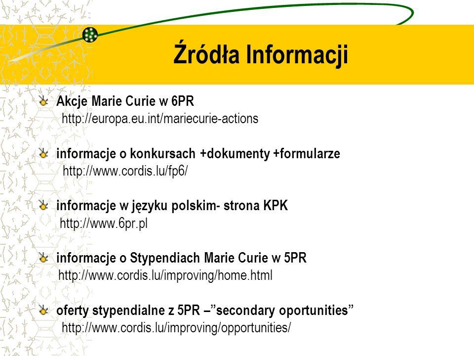 Akcje Marie Curie w 6PR http://europa.eu.int/mariecurie-actions informacje o konkursach +dokumenty +formularze http://www.cordis.lu/fp6/ informacje w języku polskim- strona KPK http://www.6pr.pl informacje o Stypendiach Marie Curie w 5PR http://www.cordis.lu/improving/home.html oferty stypendialne z 5PR –secondary oportunities http://www.cordis.lu/improving/opportunities/ Źródła Informacji