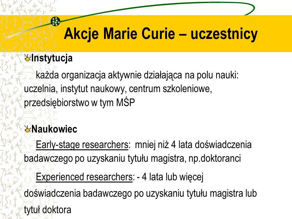 Instytucja każda organizacja aktywnie działająca na polu nauki: uczelnia, instytut naukowy, centrum szkoleniowe, przedsiębiorstwo w tym MŚP Naukowiec Early-stage researchers: mniej niż 4 lata doświadczenia badawczego po uzyskaniu tytułu magistra, np.doktoranci Experienced researchers: - 4 lata lub więcej doświadczenia badawczego po uzyskaniu tytułu magistra lub tytuł doktora Akcje Marie Curie – uczestnicy