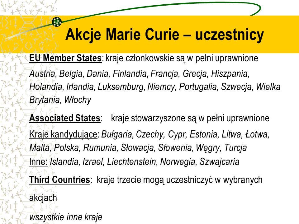 EU Member States : kraje członkowskie są w pełni uprawnione Austria, Belgia, Dania, Finlandia, Francja, Grecja, Hiszpania, Holandia, Irlandia, Luksemburg, Niemcy, Portugalia, Szwecja, Wielka Brytania, Włochy Associated States : kraje stowarzyszone są w pełni uprawnione Kraje kandydujące: Bułgaria, Czechy, Cypr, Estonia, Litwa, Łotwa, Malta, Polska, Rumunia, Słowacja, Słowenia, Węgry, Turcja Inne: Islandia, Izrael, Liechtenstein, Norwegia, Szwajcaria Third Countries : kraje trzecie mogą uczestniczyć w wybranych akcjach wszystkie inne kraje Akcje Marie Curie – uczestnicy