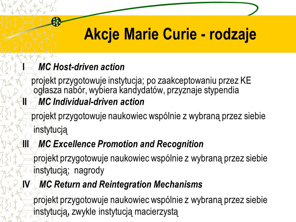 Marie Curie Research Training Network Sieci badawczo-szkoleniowe Marie Curie Host Fellowships for Early Stage Research Training Szkolenie początkujących naukowców Marie Curie Host Fellowships for the Transfer of Knowledge Transfer wiedzy Marie Curie Conferences and Training Courses Konferencje i kursy szkoleniowe MC Host-driven actions Stypendia instytucjonalne