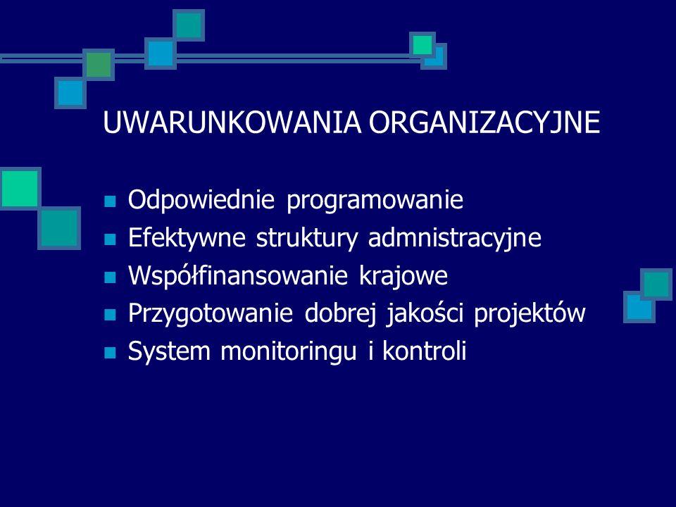 UWARUNKOWANIA ORGANIZACYJNE Odpowiednie programowanie Efektywne struktury admnistracyjne Współfinansowanie krajowe Przygotowanie dobrej jakości projektów System monitoringu i kontroli