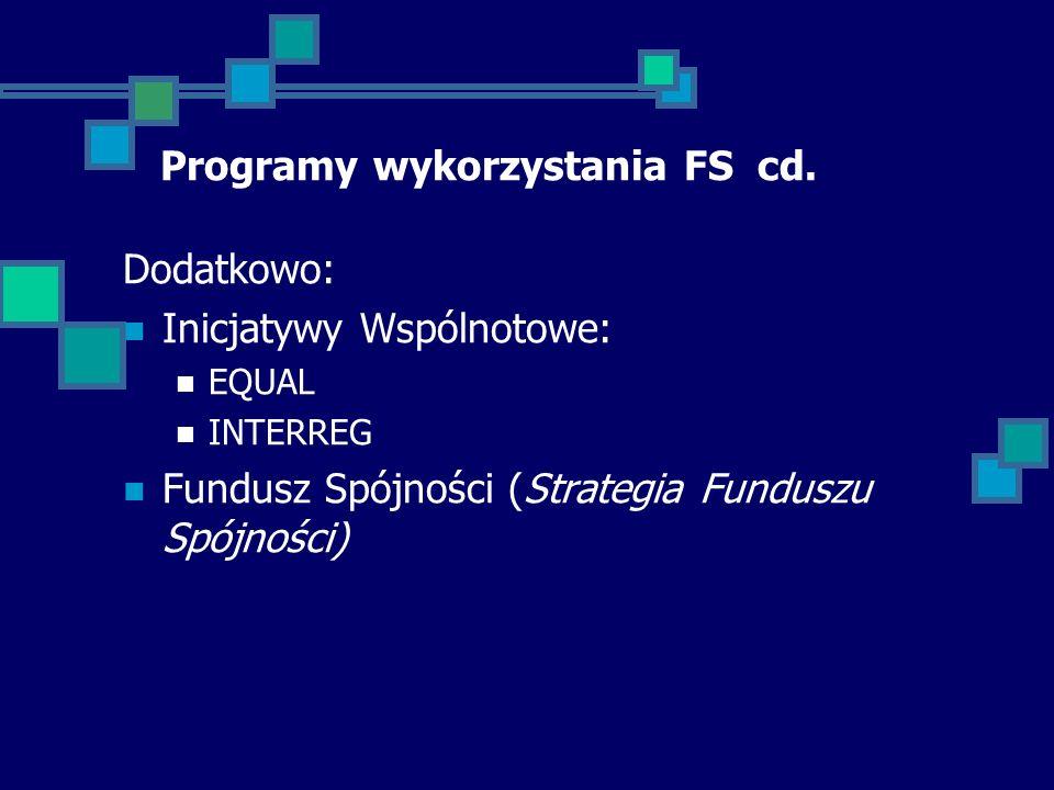 Programy wykorzystania FS cd.