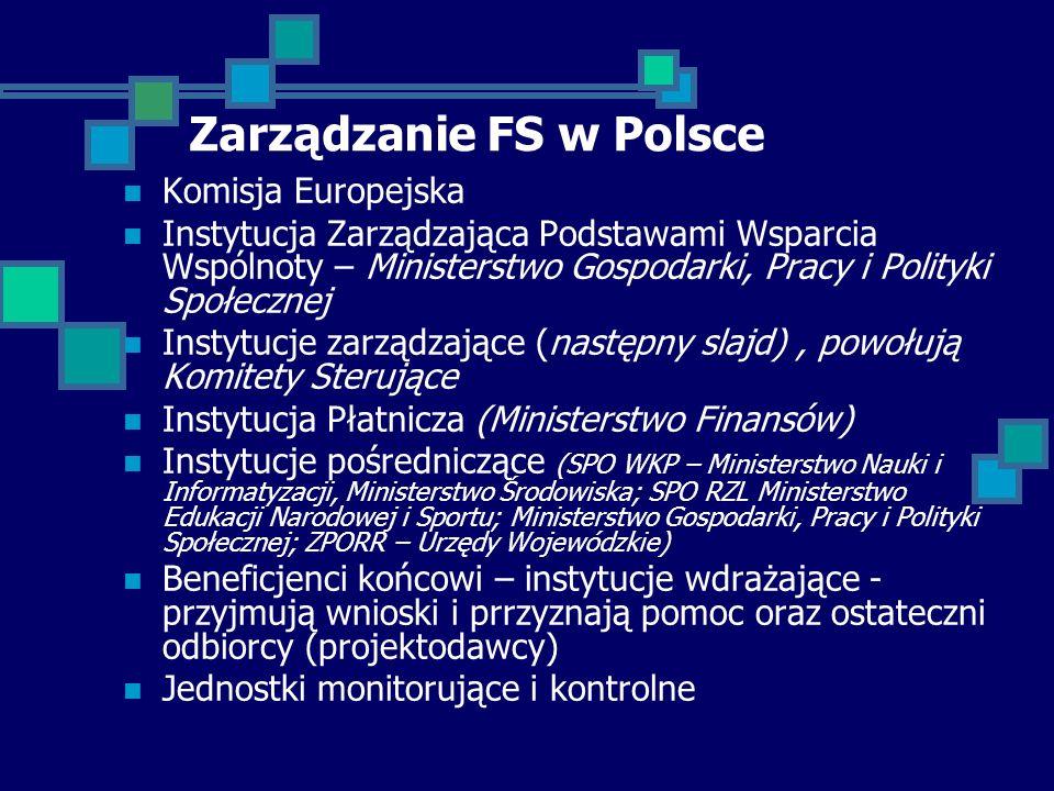 Zarządzanie FS w Polsce Komisja Europejska Instytucja Zarządzająca Podstawami Wsparcia Wspólnoty – Ministerstwo Gospodarki, Pracy i Polityki Społecznej Instytucje zarządzające (następny slajd), powołują Komitety Sterujące Instytucja Płatnicza (Ministerstwo Finansów) Instytucje pośredniczące (SPO WKP – Ministerstwo Nauki i Informatyzacji, Ministerstwo Środowiska; SPO RZL Ministerstwo Edukacji Narodowej i Sportu; Ministerstwo Gospodarki, Pracy i Polityki Społecznej; ZPORR – Urzędy Wojewódzkie) Beneficjenci końcowi – instytucje wdrażające - przyjmują wnioski i prrzyznają pomoc oraz ostateczni odbiorcy (projektodawcy) Jednostki monitorujące i kontrolne