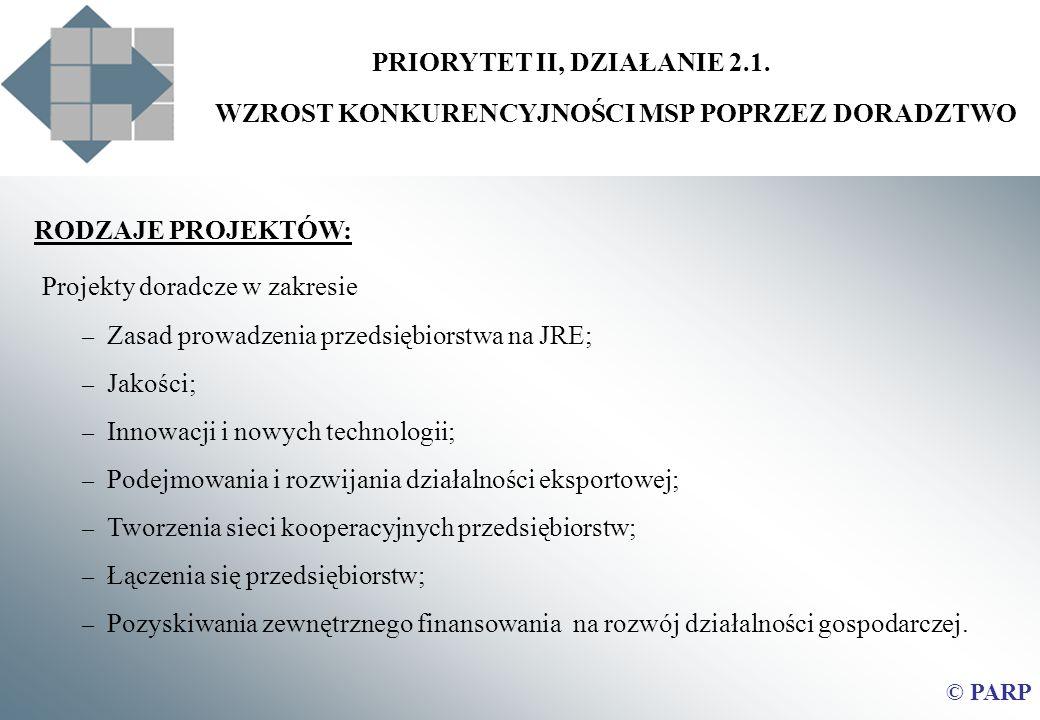 PRIORYTET II, DZIAŁANIE 2.1. WZROST KONKURENCYJNOŚCI MSP POPRZEZ DORADZTWO © PARP RODZAJE PROJEKTÓW: Projekty doradcze w zakresie – Zasad prowadzenia